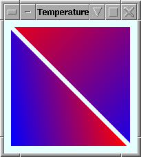 Temperature varying field